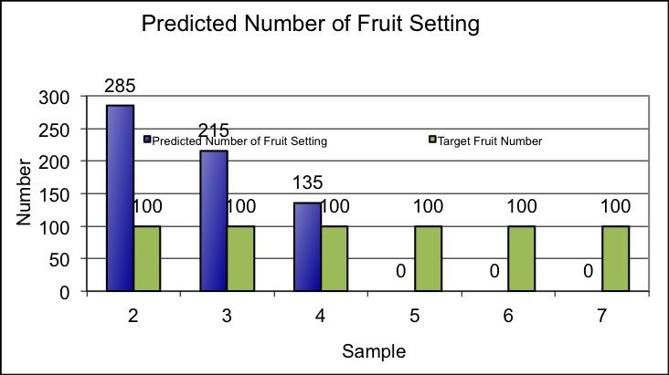 Precision Thinning 2016 MA